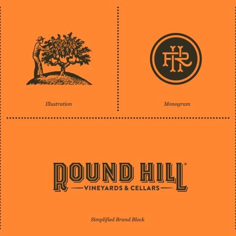 roundhill_logotype_02d